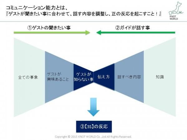 180124_新人ガイド研修(投影用)